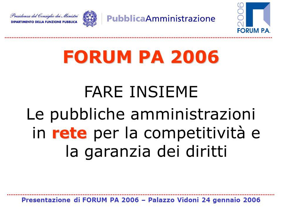 Presentazione di FORUM PA 2006 – Palazzo Vidoni 24 gennaio 2006 FORUM PA 2006 FARE INSIEME rete Le pubbliche amministrazioni in rete per la competitività e la garanzia dei diritti