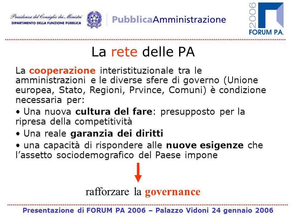 Presentazione di FORUM PA 2006 – Palazzo Vidoni 24 gennaio 2006 La rete delle PA La cooperazione interistituzionale tra le amministrazioni e le divers