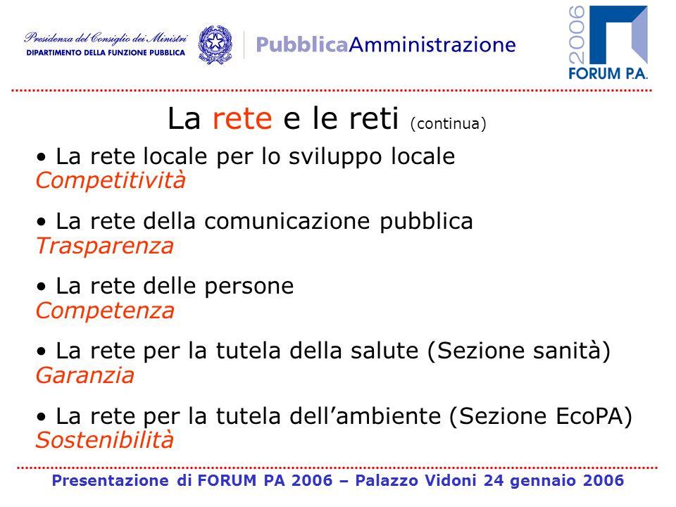 Presentazione di FORUM PA 2006 – Palazzo Vidoni 24 gennaio 2006 La rete e le reti (continua) La rete locale per lo sviluppo locale Competitività La re