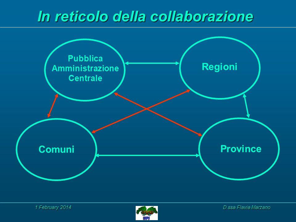 1 February 20141 February 20141 February 2014D.ssa Flavia Marzano Pubblica Amministrazione Centrale Regioni Province Comuni In reticolo della collaborazione