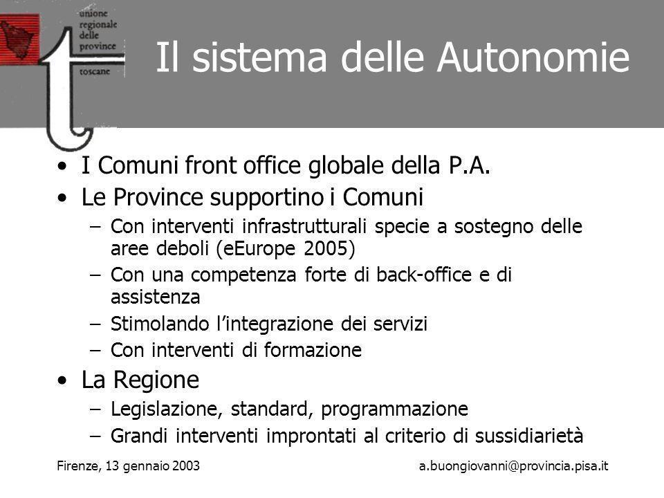 Firenze, 13 gennaio 2003a.buongiovanni@provincia.pisa.it Il sistema delle Autonomie I Comuni front office globale della P.A.