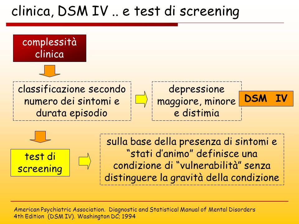 ..i sintomi somatici Simon GE, VonKorff M, Piccinelli M, Fullerton C, Ormel J.