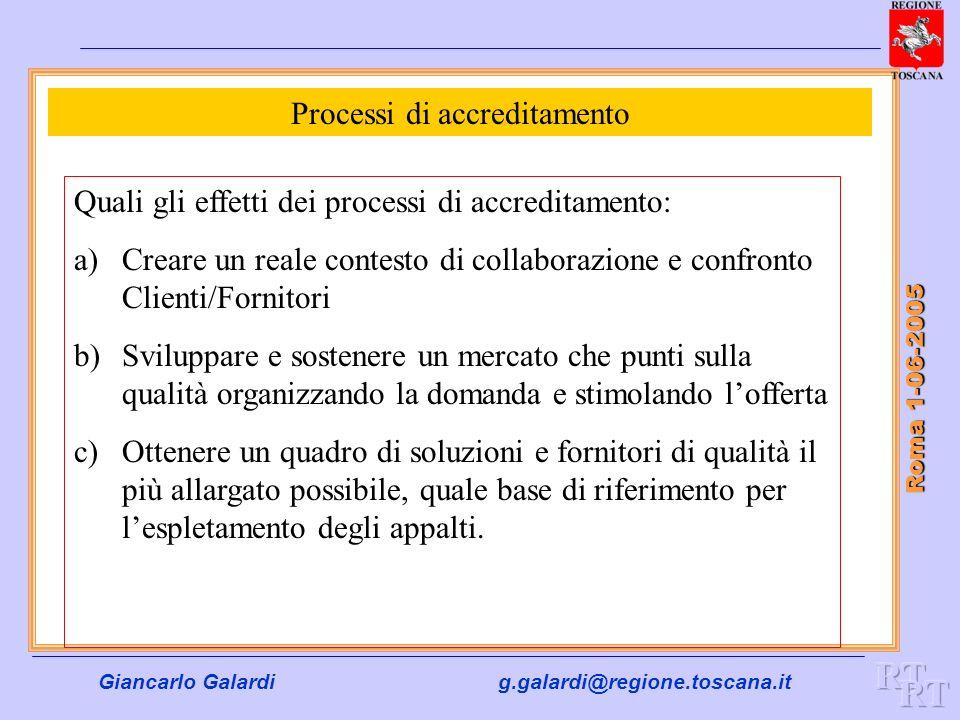 Giancarlo Galardig.galardi@regione.toscana.it Roma 1-06-2005 Processi di accreditamento Quali gli effetti dei processi di accreditamento: a)Creare un