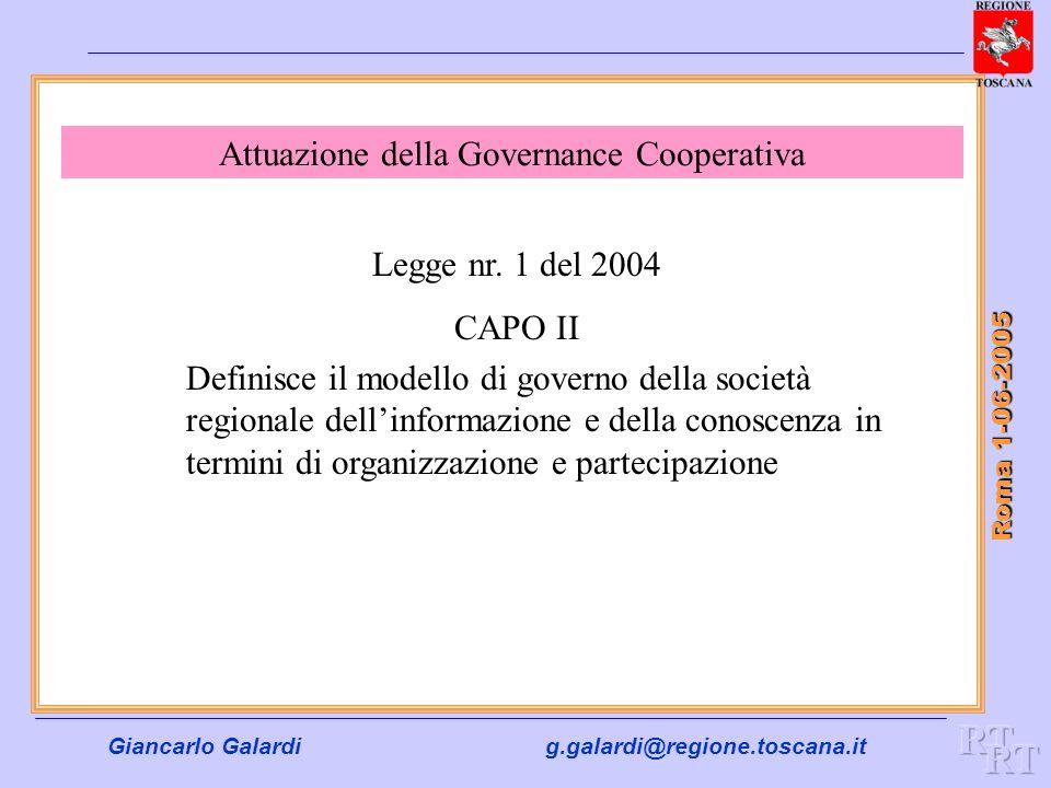Giancarlo Galardig.galardi@regione.toscana.it Roma 1-06-2005 Attuazione della Governance Cooperativa Legge nr. 1 del 2004 CAPO II Definisce il modello