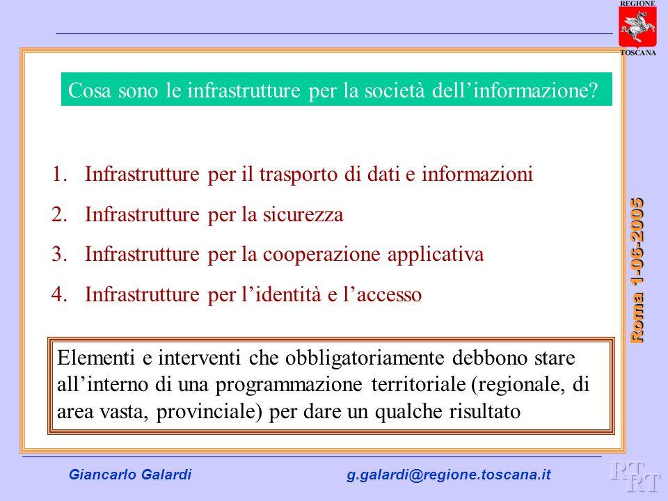 Giancarlo Galardig.galardi@regione.toscana.it Roma 1-06-2005 Cosa sono le infrastrutture per la società dellinformazione? 1.Infrastrutture per il tras