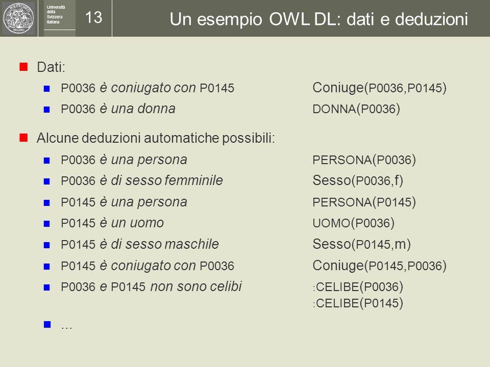 Università della Svizzera italiana 12 Un esempio OWL DL: concetti e relazioni Stato civile: a ogni persona si può associare una persona come coniuge C