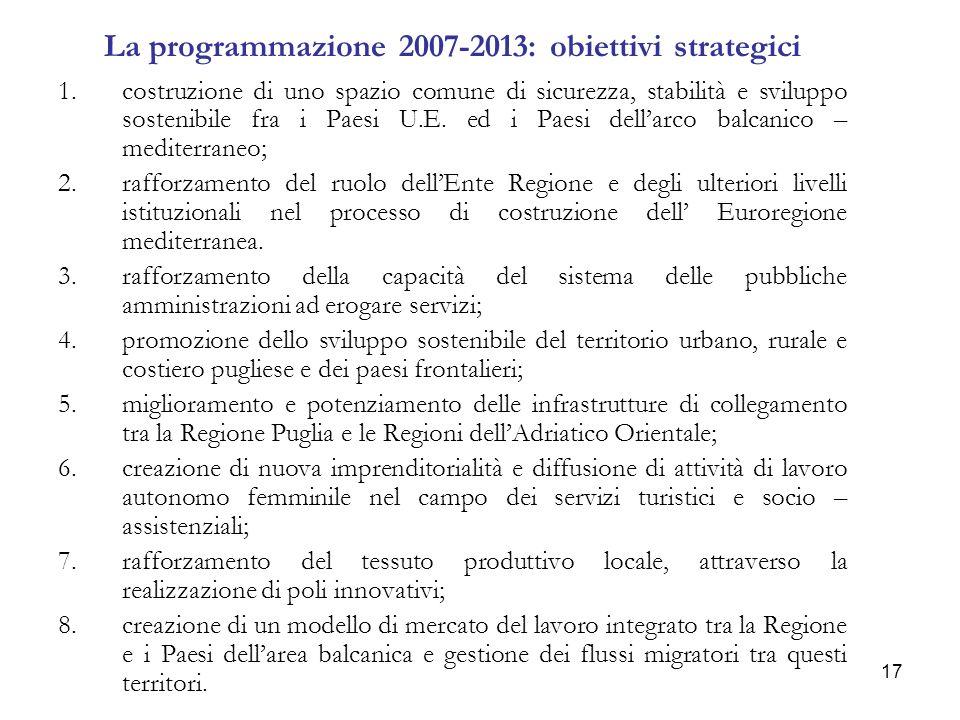 17 La programmazione 2007-2013: obiettivi strategici 1.costruzione di uno spazio comune di sicurezza, stabilità e sviluppo sostenibile fra i Paesi U.E.