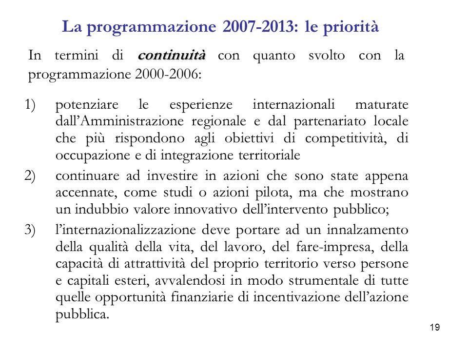 19 La programmazione 2007-2013: le priorità continuità In termini di continuità con quanto svolto con la programmazione 2000-2006: 1)potenziare le esperienze internazionali maturate dallAmministrazione regionale e dal partenariato locale che più rispondono agli obiettivi di competitività, di occupazione e di integrazione territoriale 2)continuare ad investire in azioni che sono state appena accennate, come studi o azioni pilota, ma che mostrano un indubbio valore innovativo dellintervento pubblico; 3)linternazionalizzazione deve portare ad un innalzamento della qualità della vita, del lavoro, del fare-impresa, della capacità di attrattività del proprio territorio verso persone e capitali esteri, avvalendosi in modo strumentale di tutte quelle opportunità finanziarie di incentivazione dellazione pubblica.