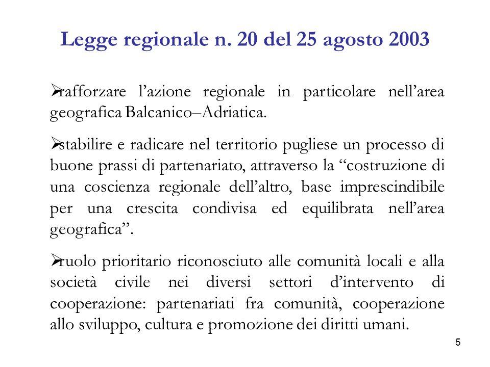 6 Accordi di cooperazione Multilaterali: Euroregione Adriatica Multilaterali: il 6 febbraio scorso, la Regione ha sottoscritto ladesione allassociazione di enti territoriali denominata Euroregione AdriaticaBilaterali: LAlbania rappresenta il partner privilegiato in virtù dellesperienza comune di cooperazione transfrontaliera maturata nellambito del PIC Interreg Italia-Albania, della presenza di molti imprenditori pugliesi e dellapertura di un Ufficio regionale a Tirana.