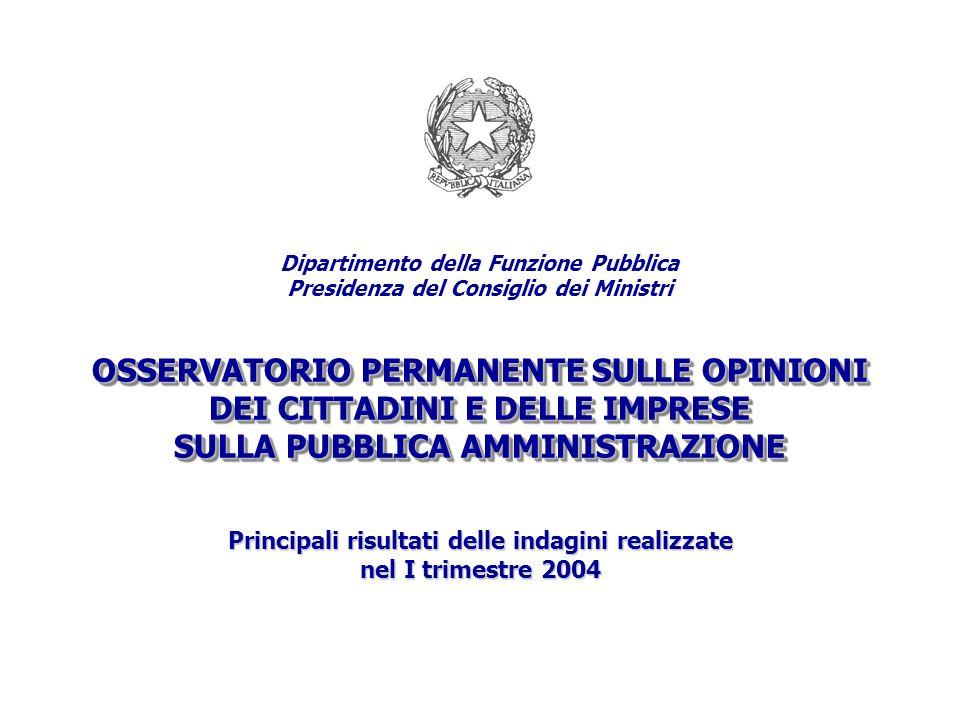 Principali risultati delle indagini realizzate nel I trimestre 2004 OSSERVATORIO PERMANENTE SULLE OPINIONI DEI CITTADINI E DELLE IMPRESE SULLA PUBBLICA AMMINISTRAZIONE Dipartimento della Funzione Pubblica Presidenza del Consiglio dei Ministri
