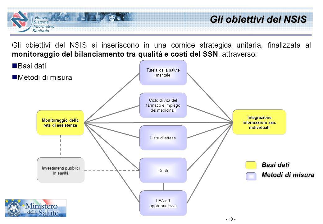 - 10 - Gli obiettivi del NSIS si inseriscono in una cornice strategica unitaria, finalizzata al monitoraggio del bilanciamento tra qualità e costi del