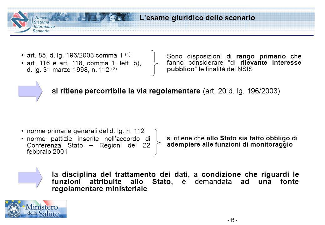 - 15 - Lesame giuridico dello scenario Sono disposizioni di rango primario che fanno considerare di rilevante interesse pubblico le finalità del NSIS