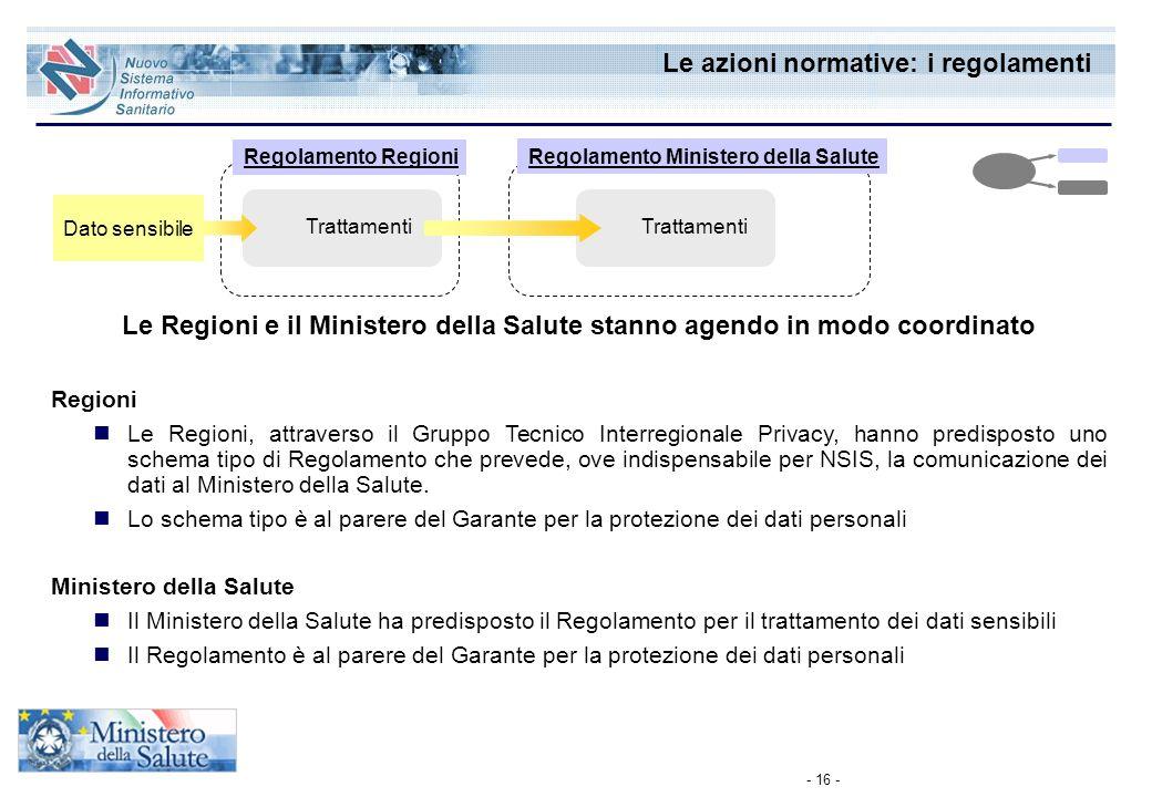 - 16 - Le azioni normative: i regolamenti Le Regioni e il Ministero della Salute stanno agendo in modo coordinato Regioni Le Regioni, attraverso il Gr