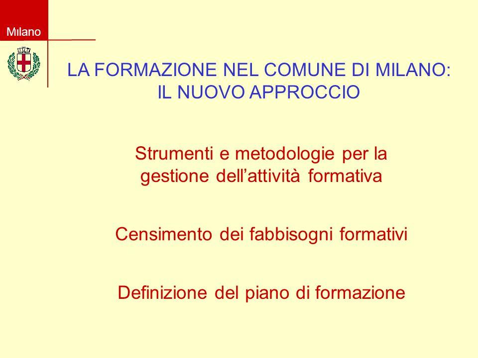 Milano LA FORMAZIONE NEL COMUNE DI MILANO: IL NUOVO APPROCCIO Strumenti e metodologie per la gestione dellattività formativa Censimento dei fabbisogni formativi Definizione del piano di formazione