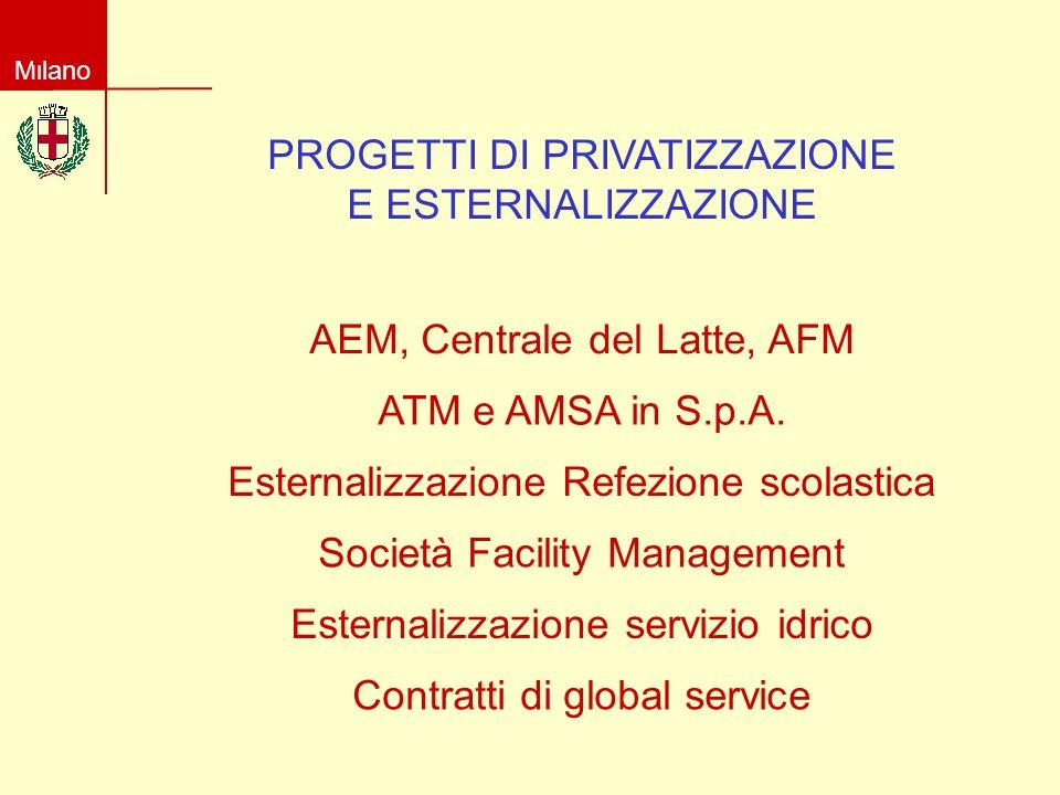 PROGETTI DI PRIVATIZZAZIONE E ESTERNALIZZAZIONE AEM, Centrale del Latte, AFM ATM e AMSA in S.p.A.