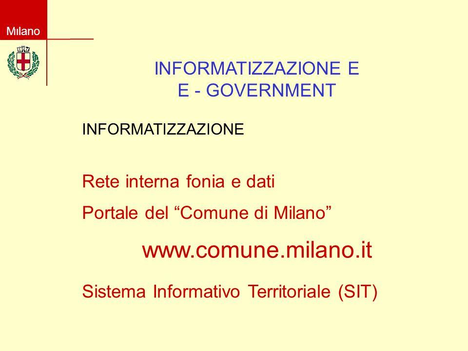 Milano INFORMATIZZAZIONE E E - GOVERNMENT INFORMATIZZAZIONE Rete interna fonia e dati Portale del Comune di Milano Sistema Informativo Territoriale (SIT) www.comune.milano.it