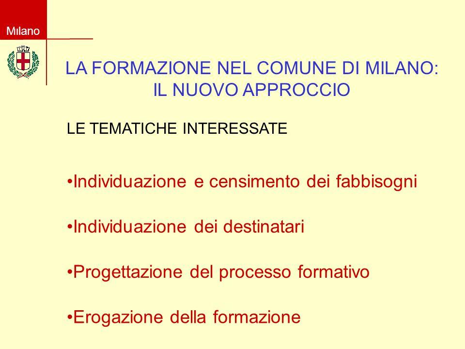 Milano LA FORMAZIONE NEL COMUNE DI MILANO: IL NUOVO APPROCCIO LE TEMATICHE INTERESSATE Individuazione e censimento dei fabbisogni Individuazione dei destinatari Progettazione del processo formativo Erogazione della formazione