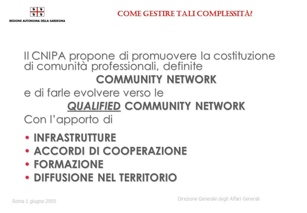 Come gestire tali complessità? Il CNIPA propone di promuovere la costituzione di comunità professionali, definite COMMUNITY NETWORK e di farle evolver