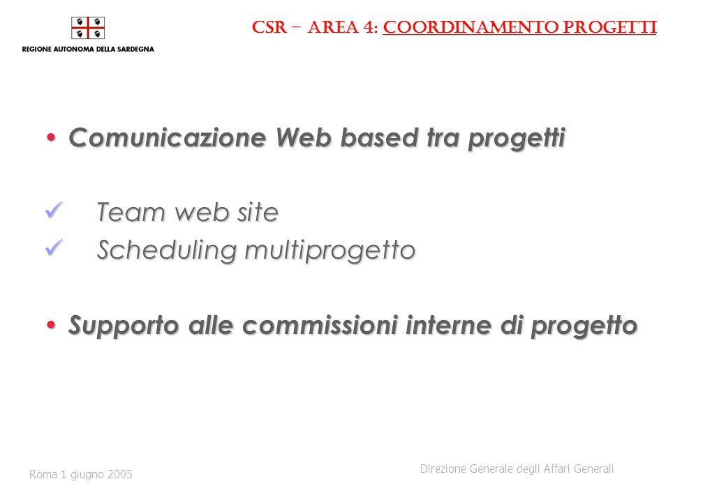 CSR – Area 4: coordinamento progetti Comunicazione Web based tra progetti Comunicazione Web based tra progetti Team web site Team web site Scheduling
