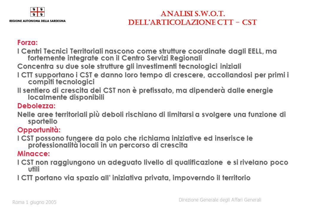 ANALISI S.W.O.T. DELLARTICOLAZIONE CTT - CST Forza: I Centri Tecnici Territoriali nascono come strutture coordinate dagli EELL, ma fortemente integrat