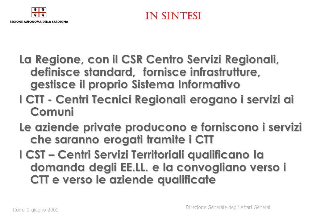 IN SINTESI La Regione, con il CSR Centro Servizi Regionali, definisce standard, fornisce infrastrutture, gestisce il proprio Sistema Informativo I CTT