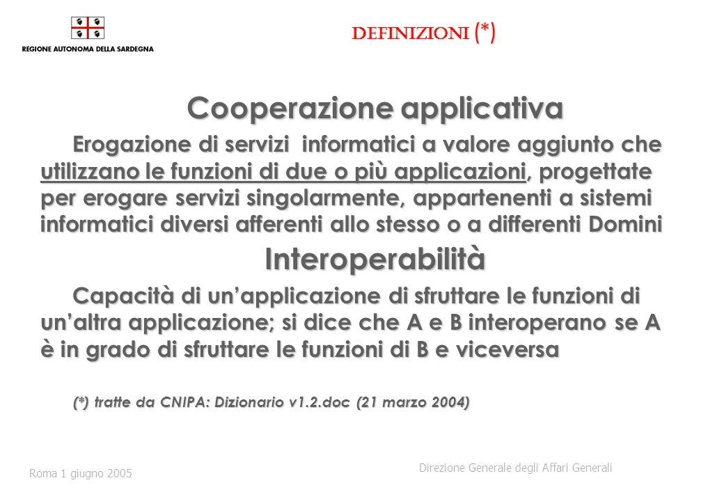 DEFINIZIONI (*) Cooperazione applicativa Erogazione di servizi informatici a valore aggiunto che utilizzano le funzioni di due o più applicazioni, progettate per erogare servizi singolarmente, appartenenti a sistemi informatici diversi afferenti allo stesso o a differenti Domini Interoperabilità Capacità di unapplicazione di sfruttare le funzioni di unaltra applicazione; si dice che A e B interoperano se A è in grado di sfruttare le funzioni di B e viceversa (*) tratte da CNIPA: Dizionario v1.2.doc (21 marzo 2004) Direzione Generale degli Affari Generali Roma 1 giugno 2005