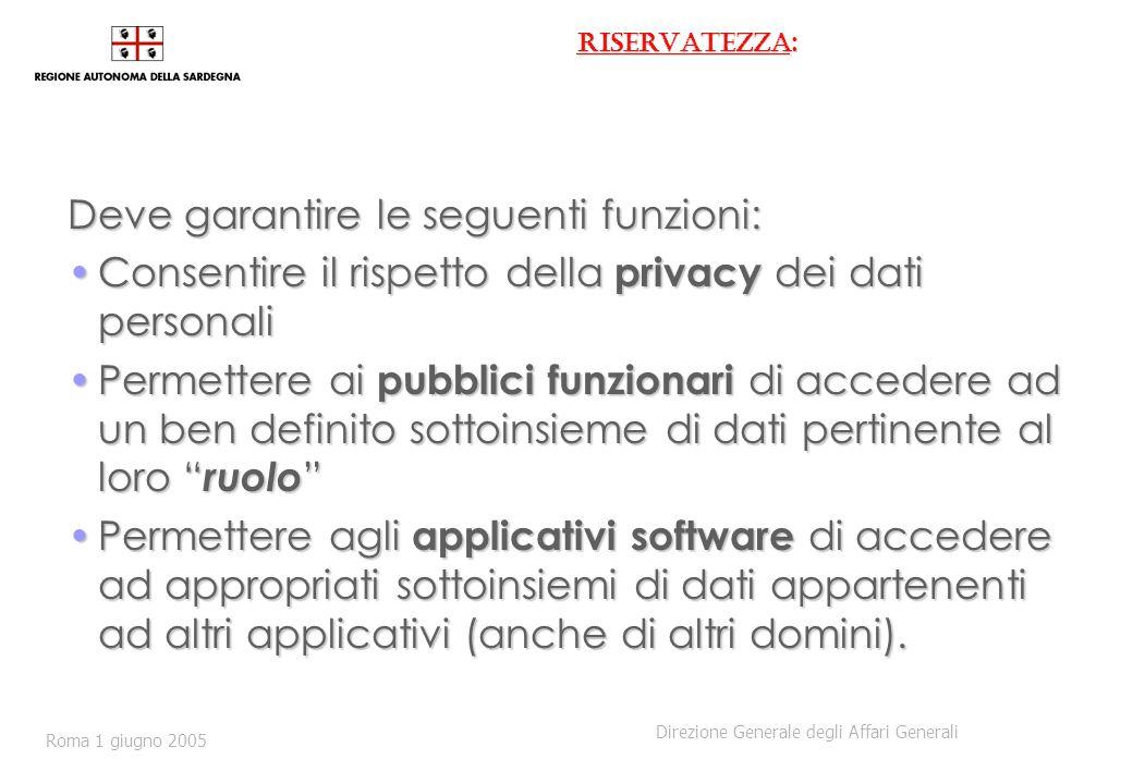 Riservatezza : Deve garantire le seguenti funzioni: Consentire il rispetto della privacy dei dati personaliConsentire il rispetto della privacy dei da
