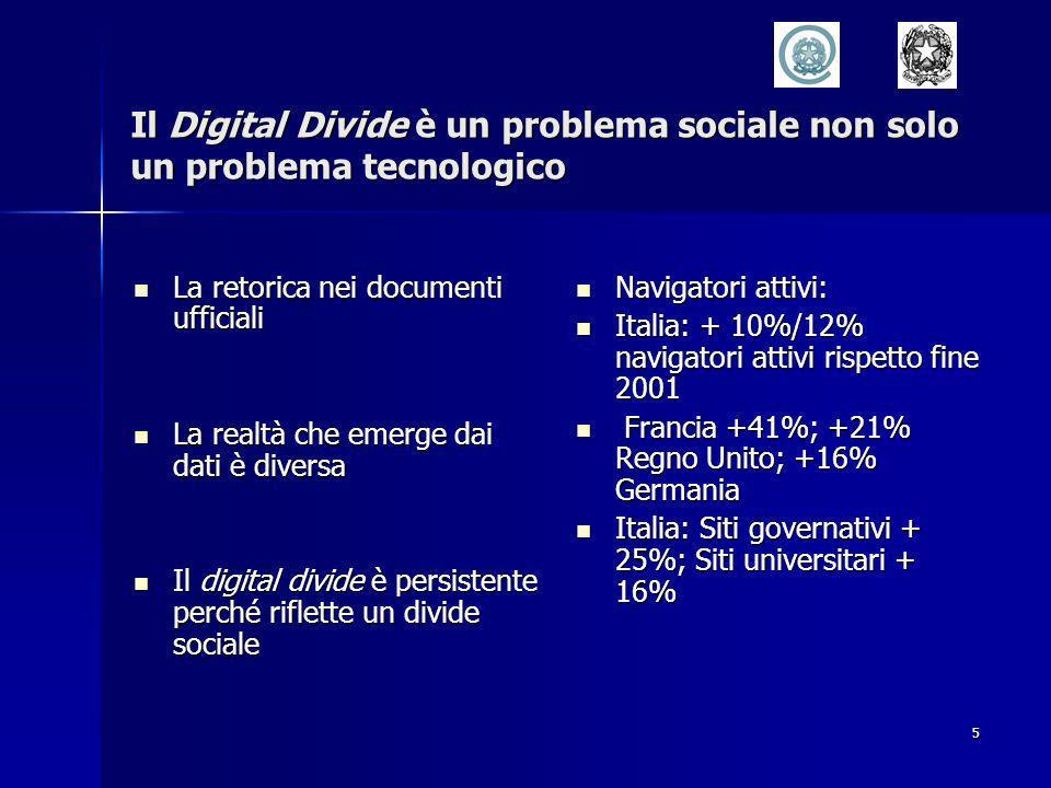 5 Il Digital Divide è un problema sociale non solo un problema tecnologico La retorica nei documenti ufficiali La retorica nei documenti ufficiali La realtà che emerge dai dati è diversa La realtà che emerge dai dati è diversa Il digital divide è persistente perché riflette un divide sociale Il digital divide è persistente perché riflette un divide sociale Navigatori attivi: Navigatori attivi: Italia: + 10%/12% navigatori attivi rispetto fine 2001 Italia: + 10%/12% navigatori attivi rispetto fine 2001 Francia +41%; +21% Regno Unito; +16% Germania Francia +41%; +21% Regno Unito; +16% Germania Italia: Siti governativi + 25%; Siti universitari + 16% Italia: Siti governativi + 25%; Siti universitari + 16%
