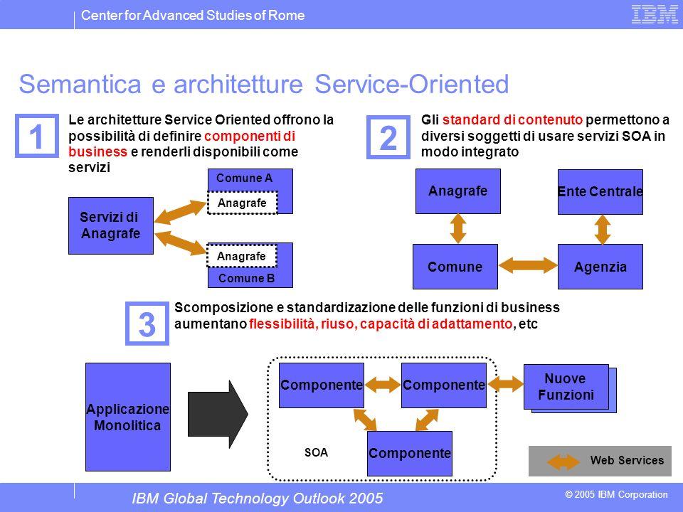 Center for Advanced Studies of Rome © 2005 IBM Corporation Semantica e architetture Service-Oriented Le architetture Service Oriented offrono la possi