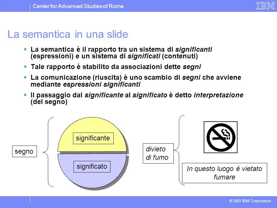 Center for Advanced Studies of Rome © 2005 IBM Corporation La semantica in una slide La semantica è il rapporto tra un sistema di significanti (espressioni) e un sistema di significati (contenuti) Tale rapporto è stabilito da associazioni dette segni La comunicazione (riuscita) è uno scambio di segni che avviene mediante espressioni significanti Il passaggio dal significante al significato è detto interpretazione (del segno) significante significato segno In questo luogo è vietato fumare divieto di fumo