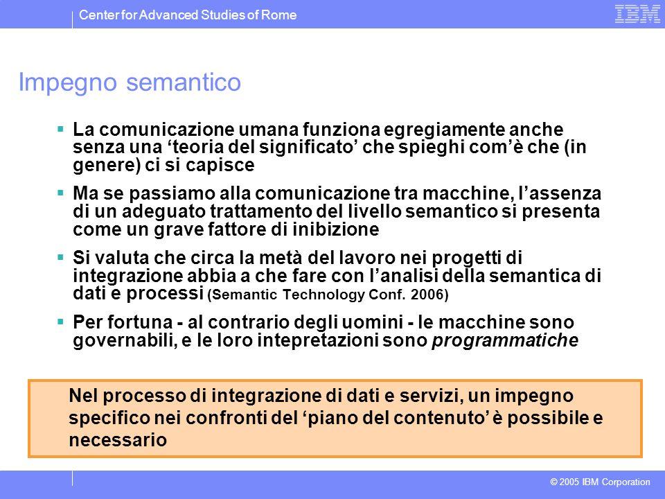 Center for Advanced Studies of Rome © 2005 IBM Corporation Impegno semantico La comunicazione umana funziona egregiamente anche senza una teoria del s