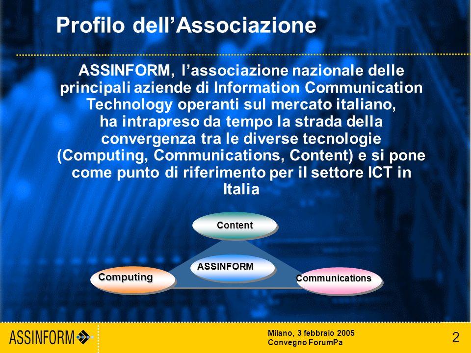 3 Milano, 3 febbraio 2005 Convegno ForumPa Le Aziende Associate 2004 154 aziende 103 IT - 15 TLC - 36 Contenuti