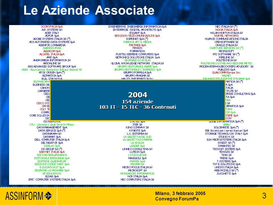 4 Milano, 3 febbraio 2005 Convegno ForumPa I DATI DI MERCATO