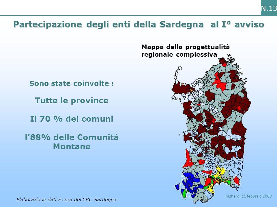 N.13 Alghero, 11 febbraio 2003 Partecipazione degli enti della Sardegna al I° avviso Sono state coinvolte : Tutte le province Il 70 % dei comuni l88%