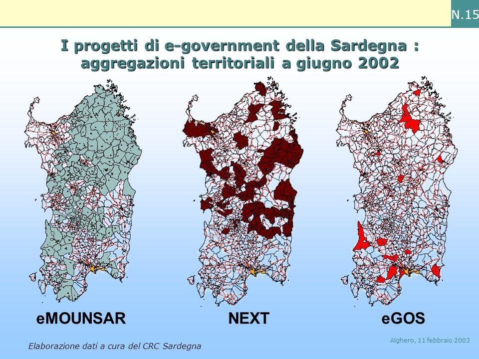 N.15 Alghero, 11 febbraio 2003 eMOUNSARNEXTeGOS I progetti di e-government della Sardegna : aggregazioni territoriali a giugno 2002 Elaborazione dati