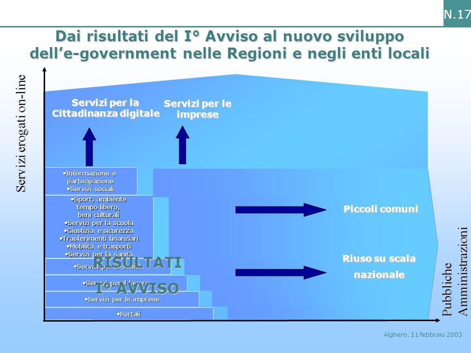 N.17 Alghero, 11 febbraio 2003 \ Informazione eInformazione epartecipazione Servizi socialiServizi sociali Sport, ambienteSport, ambiente tempo libero