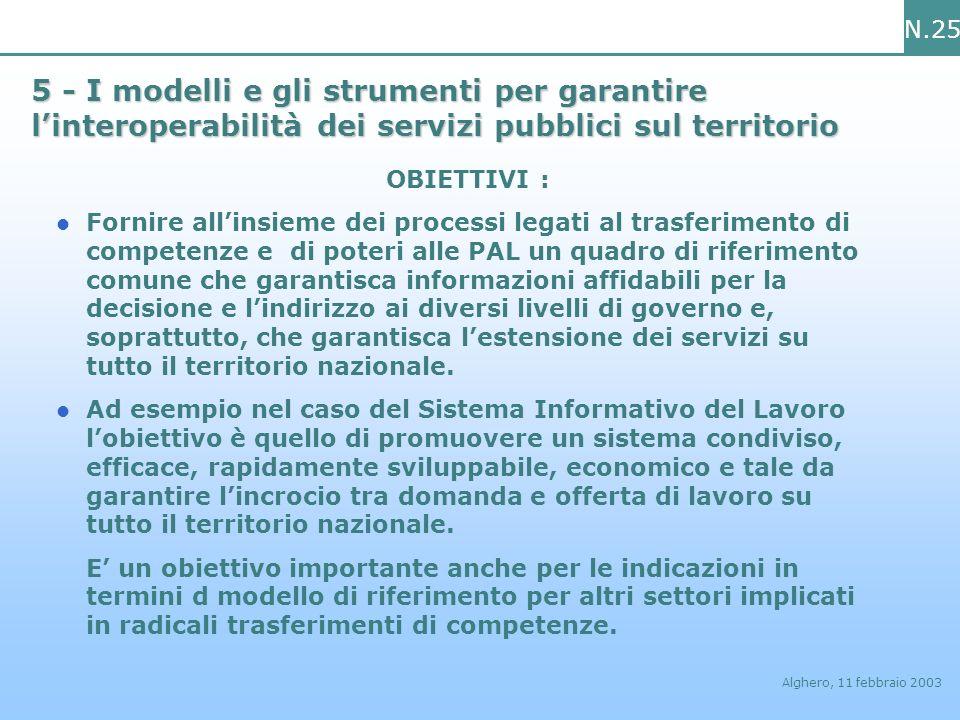 N.25 Alghero, 11 febbraio 2003 5 - I modelli e gli strumenti per garantire linteroperabilità dei servizi pubblici sul territorio OBIETTIVI : Fornire a