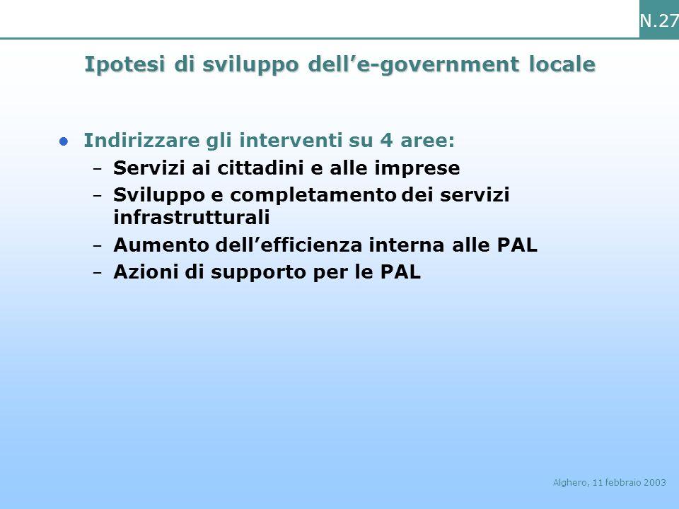 N.27 Alghero, 11 febbraio 2003 Ipotesi di sviluppo delle-government locale Indirizzare gli interventi su 4 aree: – Servizi ai cittadini e alle imprese