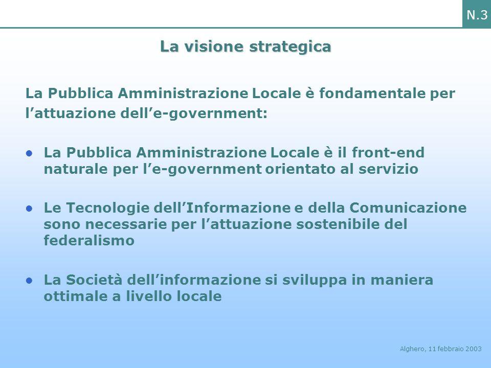 N.3 Alghero, 11 febbraio 2003 La visione strategica La Pubblica Amministrazione Locale è fondamentale per lattuazione delle-government: La Pubblica Am