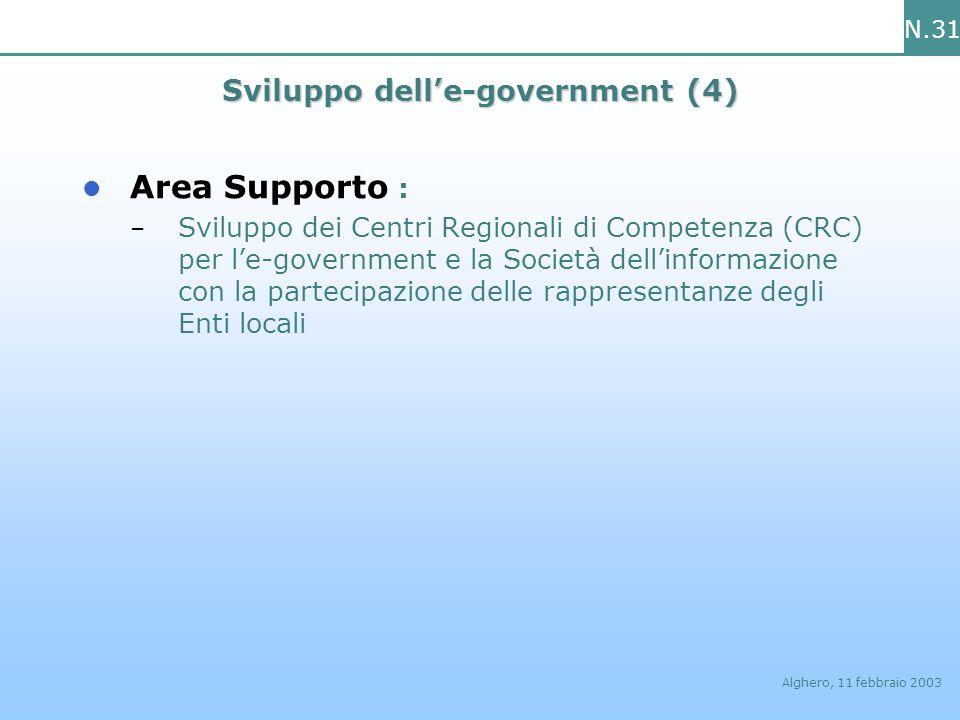 N.31 Alghero, 11 febbraio 2003 Sviluppo delle-government (4) Area Supporto : – Sviluppo dei Centri Regionali di Competenza (CRC) per le-government e l