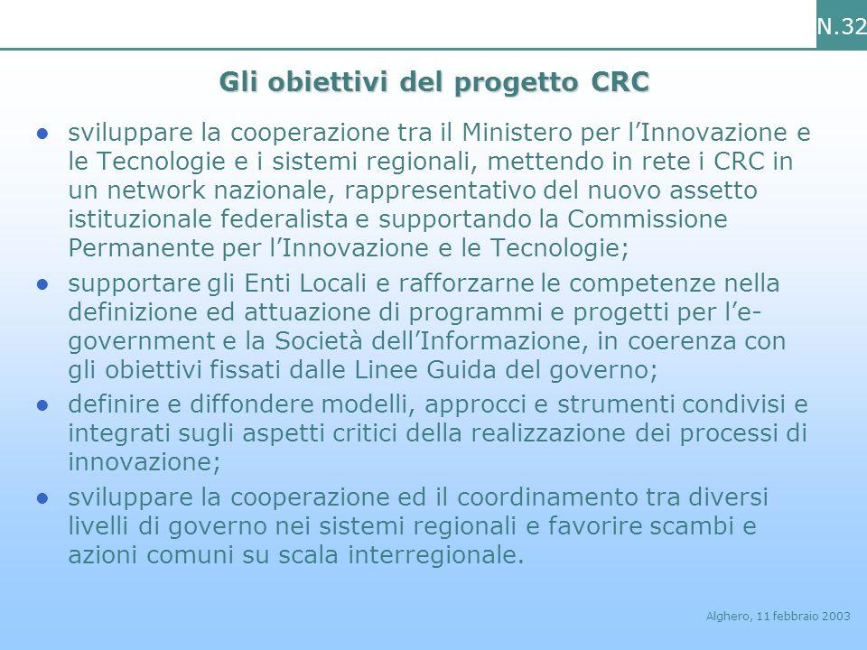 N.32 Alghero, 11 febbraio 2003 Gli obiettivi del progetto CRC sviluppare la cooperazione tra il Ministero per lInnovazione e le Tecnologie e i sistemi