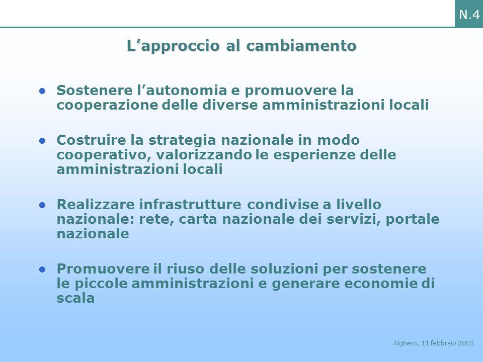 N.4 Alghero, 11 febbraio 2003 Lapproccio al cambiamento Sostenere lautonomia e promuovere la cooperazione delle diverse amministrazioni locali Costrui