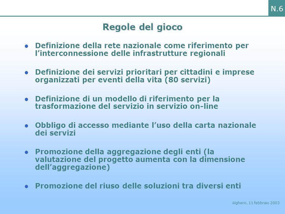 N.6 Alghero, 11 febbraio 2003 Regole del gioco Definizione della rete nazionale come riferimento per linterconnessione delle infrastrutture regionali