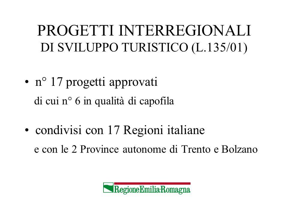 PROGETTI INTERREGIONALI DI SVILUPPO TURISTICO (L.135/01) importo finanziamento L.