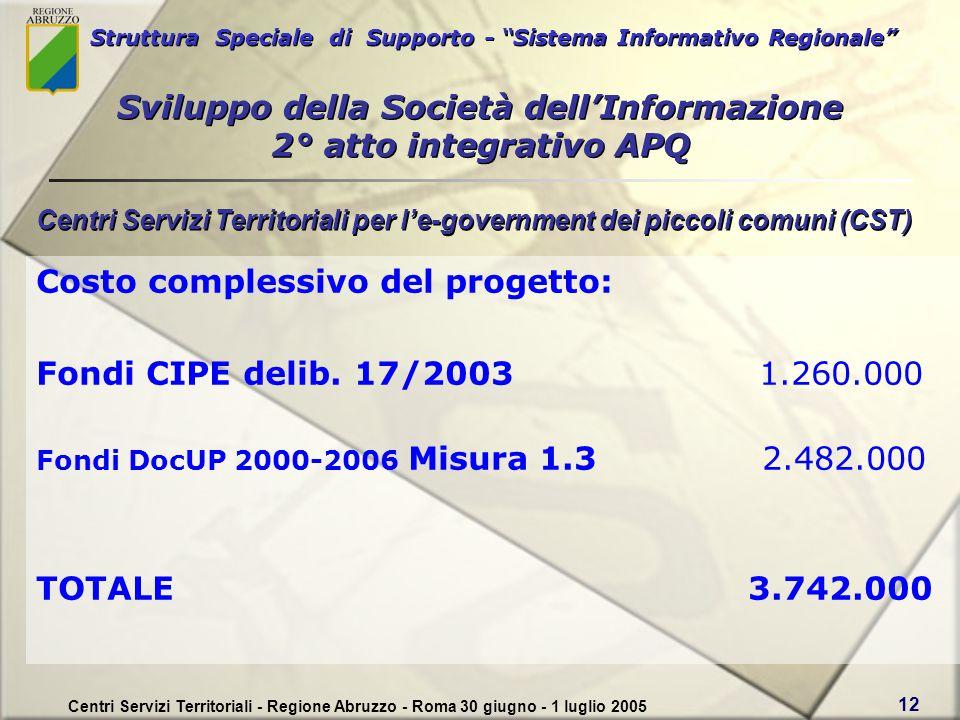 Struttura Speciale di Supporto - Sistema Informativo Regionale Centri Servizi Territoriali - Regione Abruzzo - Roma 30 giugno - 1 luglio 2005 12 Costo complessivo del progetto: Fondi CIPE delib.