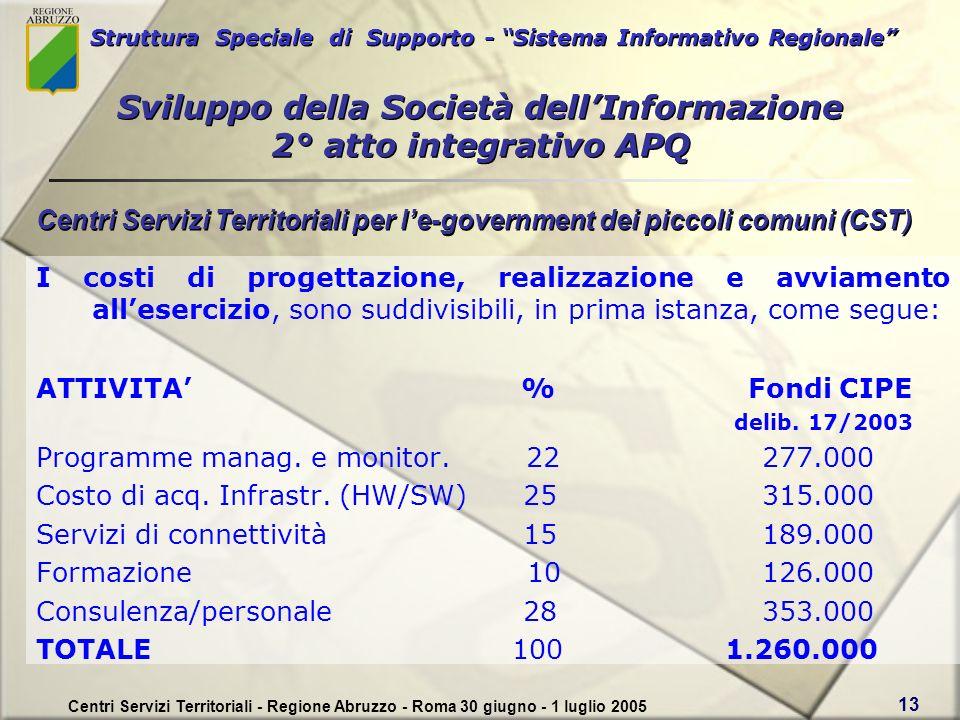Struttura Speciale di Supporto - Sistema Informativo Regionale Centri Servizi Territoriali - Regione Abruzzo - Roma 30 giugno - 1 luglio 2005 13 I costi di progettazione, realizzazione e avviamento allesercizio, sono suddivisibili, in prima istanza, come segue: ATTIVITA % Fondi CIPE delib.