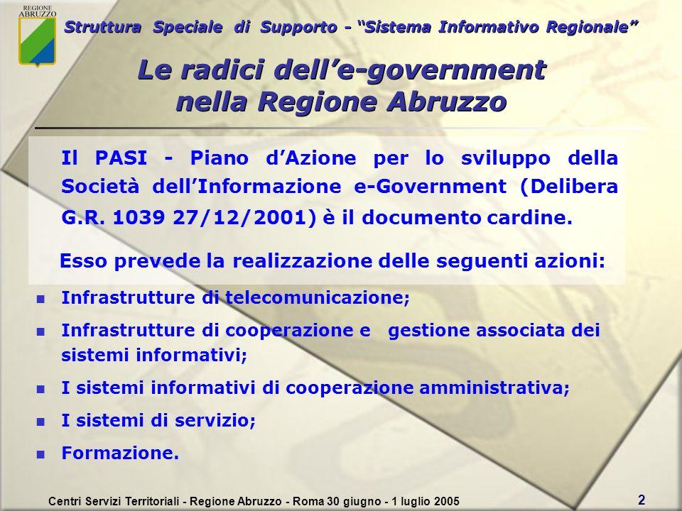 Struttura Speciale di Supporto - Sistema Informativo Regionale Centri Servizi Territoriali - Regione Abruzzo - Roma 30 giugno - 1 luglio 2005 2 Il PASI - Piano dAzione per lo sviluppo della Società dellInformazione e-Government (Delibera G.R.