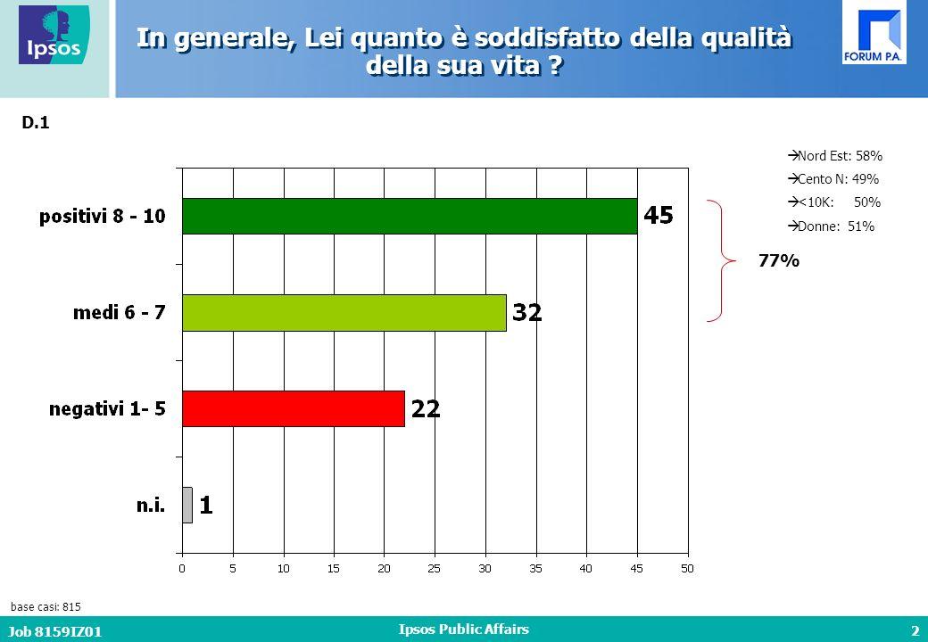 2 Job 8159IZ01 Ipsos Public Affairs base casi: 815 D.1 In generale, Lei quanto è soddisfatto della qualità della sua vita .
