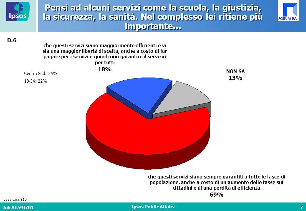 7 Job 8159IZ01 Ipsos Public Affairs Pensi ad alcuni servizi come la scuola, la giustizia, la sicurezza, la sanità.