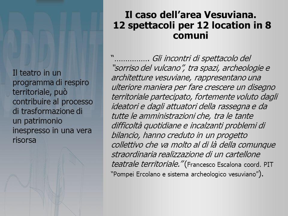Il caso dellarea Vesuviana.